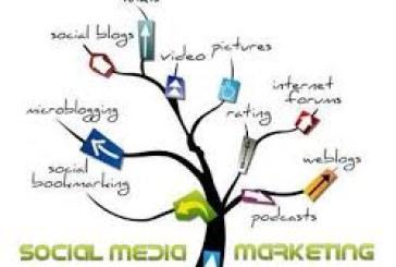 Τα 3 πιο σημαντικά λάθη του Social Media Marketing σήμερα