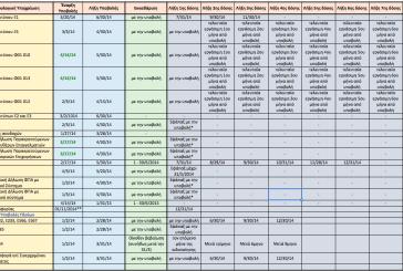 Ημερομηνίες ΥΠΟΒΟΛΩΝ, ΕΚΚΑΘΑΡΙΣΕΩΝ ΚΑΙ ΔΟΣΕΩΝ 2014