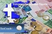 Ελληνικό Επενδυτικό Ταμείο -Τμήμα Χρηματοδότησης Μικρομεσαίων Επιχειρήσεων:  ίδρυση – χρονοδιάγραμμα και όροι λειτουργίας του