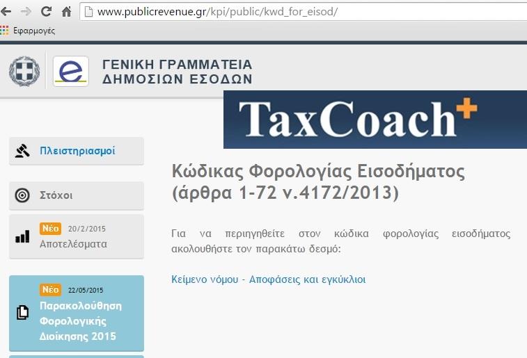 Ανάρτηση στο site της ΓΓΔΕ της Κωδικοποίησης του Κώδικα Φορολογίας Εισοδήματος
