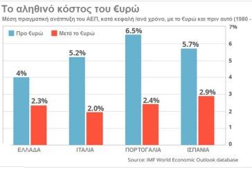 Ο μυστικός φόβος της Ευρώπης για την Ελλάδα
