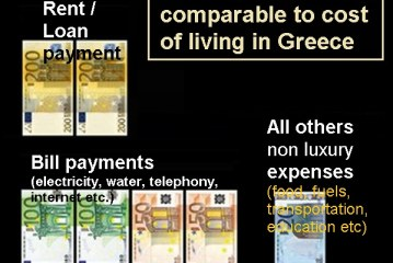 How the Troika is killing Greeks