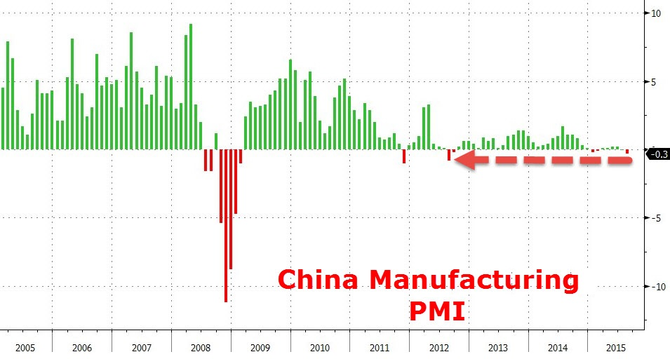 china-pmi