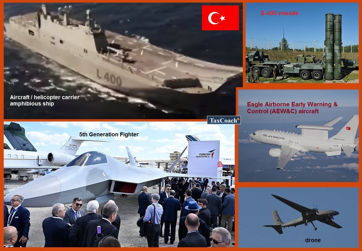 Η Τουρκία προετοιμάζεται συστηματικά και …