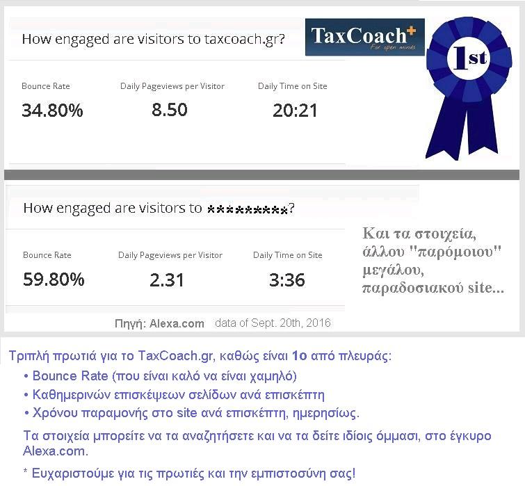 diafimisi-taxcoach-compare200916