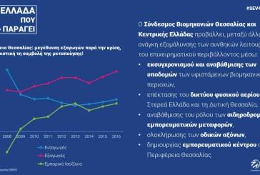 ΣΕΒ: Να ενισχυθεί η βιομηχανία στην ελληνική Περιφέρεια!