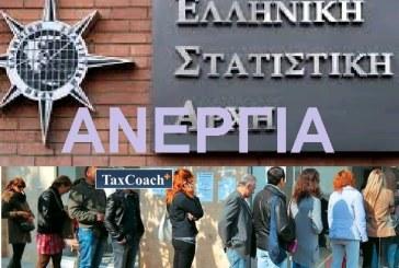 Κάμψη της ανεργίας στο 20,5% τον Σεπτέμβριο