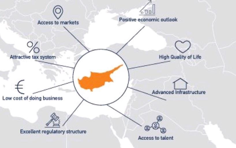 Η Κύπρος ως επιχειρηματική βάση και ένας ελκυστικός φορολογικός προορισμός