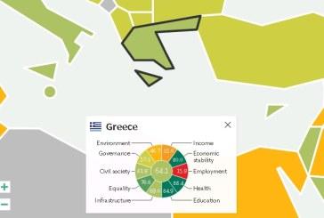Μικρή βελτίωση της Ελλάδος στον διεθνή Δείκτη Αξιολόγησης Βιώσιμης Οικονομικής Ανάπτυξης