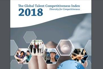 42η η Ελλάδα στο διεθνή Δείκτη Ανταγωνιστικότητας Ταλέντου