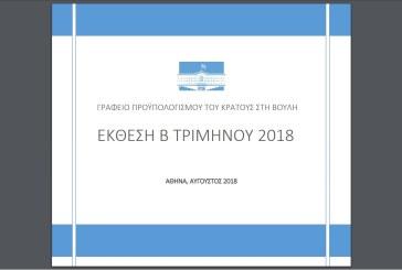 Γραφείο Προϋπολογισμού του Κράτους στη Βουλή: Έκθεση Β' τριμήνου 2018