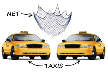 The new Logo of TAXISNET !