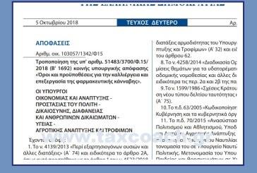 ΚΥΑ 103057/1342/Φ15/18: Τροποποίηση της υπ' αριθμ. 51483/3700/φ.15/2018 (Β 1692) ΚΥΑ «Όροι και προϋποθέσεις για την καλλιέργεια και επεξεργασία της φαρμακευτικής κάνναβης»