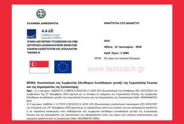 Ε. 2004 /20: Κοινοποίηση της Συμφωνίας Ελεύθερων Συναλλαγών μεταξύ της Ευρωπαϊκής Ένωσης και της Σιγκαπούρης