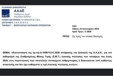 Ε. 2008: Κοινοποίηση της αρ.πρ.Α.1006/20 απόφασης, για τον καθορισμό της Σταθμισμένης Μέσης Τιμής λιανικής πώλησης των τσιγάρων του έτους 2020, στις περιπτώσεις …