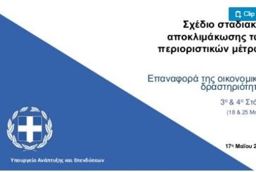 Ανακοίνωση από τον ΥφΥΠΑΝΕ κ. Νίκο Παπαθανάση για τις οικονομικές δραστηριότητες που επαναλειτουργούν στις 18 & 25 Μαΐου αντίστοιχα