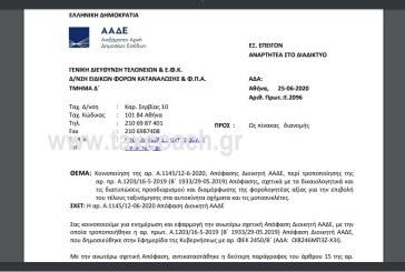 E. 2096: Κοινοποίηση της Α.1145, σχετικά με τα δικαιολογητικά και τις διατυπώσεις προσδιορισμού και διαμόρφωσης της φορολογητέας αξίας για την επιβολή του τέλους ταξινόμησης στα αυτοκίνητα οχήματα και τις μοτοσυκλέτες.