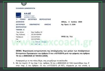 Ε. 2104: Φορολογική αντιμετώπιση της αποζημίωσης των μελών των Ανεξάρτητων Επιτροπών Προσφυγών του άρθρου 5 του ν.4375/16 μετά την ψήφιση του άρθρου 16 του ν.4690/20
