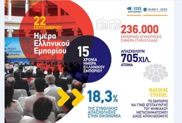Δήλωση Προέδρου ΕΣΕΕ κ. Γιώργου Καρανίκα για την Ημέρα Ελληνικού Εμπορίου – 22 Σεπτεμβρίου