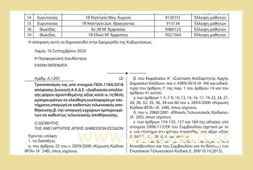 Α. 1205: Τροποποίηση Απόφασης περί Διαδικασίας απαλλαγής ΦΠΑ κατά: α. τη θέση εμπορευμάτων σε ελεύθερη κυκλοφορία με ταυτόχρονη υπαγωγή σε καθεστώς τελωνειακής αποθήκευσης β. την υπαγωγή εγχώριων εμπορευμάτων σε καθεστώς τελωνειακής αποθήκευσης