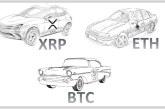 Κρυπτονομίσματα: Η παραβολή των αυτοκινήτων