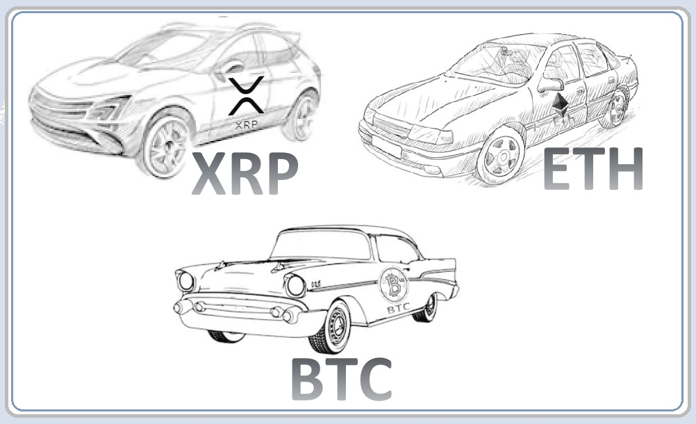 Cryptocurrencies: The cars parable.