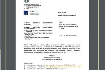 Α. 1022 /21: Καθορισμός των ΚΑΔ των επιχειρήσεων – Διενέργεια Γενικών Απογραφών έτους 2021 από την ΕΛΣΤΑΤ, επείγουσες ρυθμίσεις για την αντιμετώπιση των επιπτώσεων της πανδημίας του κορωνοϊού, επείγουσες δημοσιονομικές και φορολογικές ρυθμίσεις.