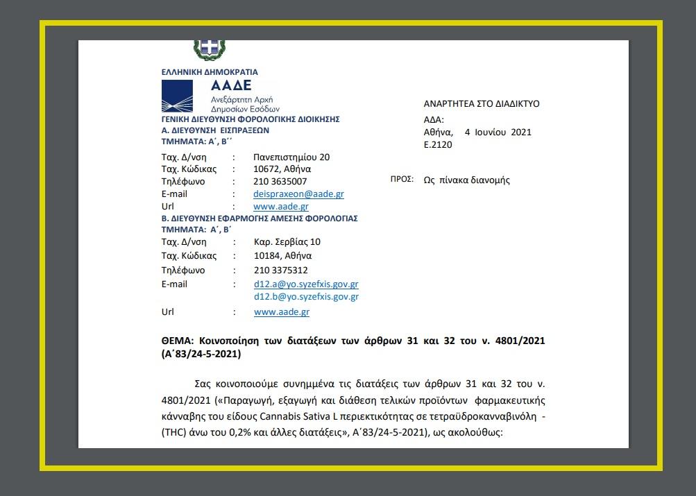 Ε. 2120/21: Κοινοποίηση των διατάξεων των άρθρων 31 και 32 του ν. 4801/21.