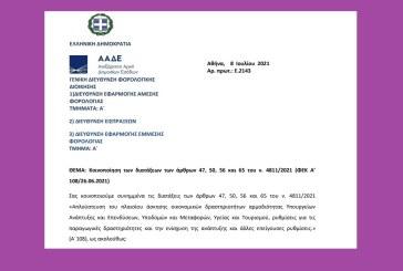 Ε. 2143: Κοινοποίηση των διατάξεων των άρθρων 47, 50, 56 και 65 του ν. 4811/21