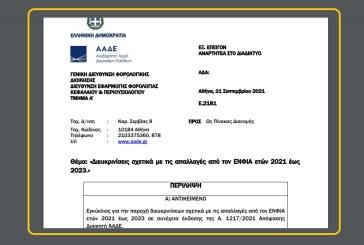 Ε. 2181 /21: Διευκρινίσεις σχετικά με τις απαλλαγές από τον ΕΝΦΙΑ ετών 2021 έως 2023